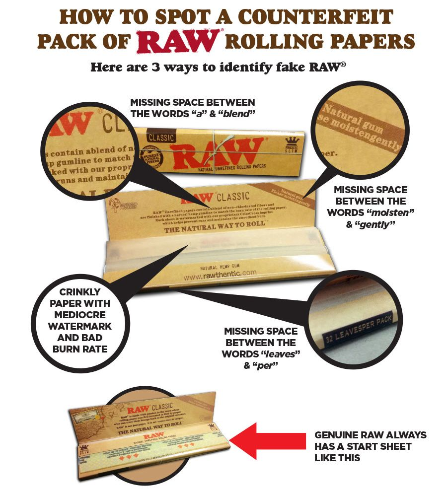 How To Spot Fake RAW Papers